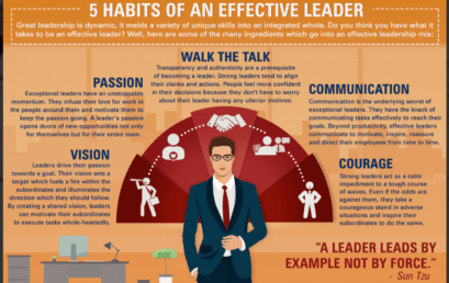 How to Lead with Emotional Intelligence During Hard Times