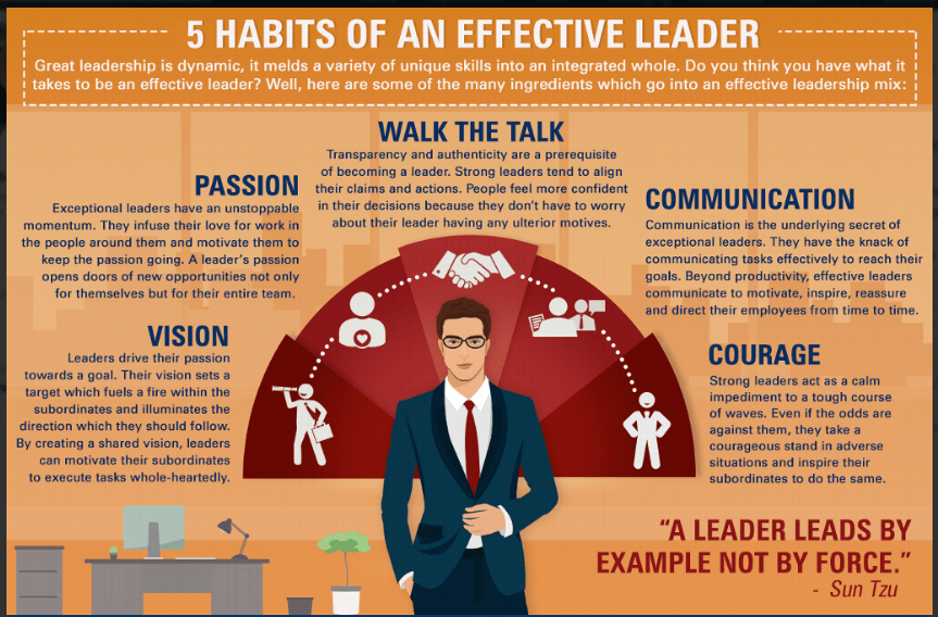 5-Habits-of-an-Effective-Leader